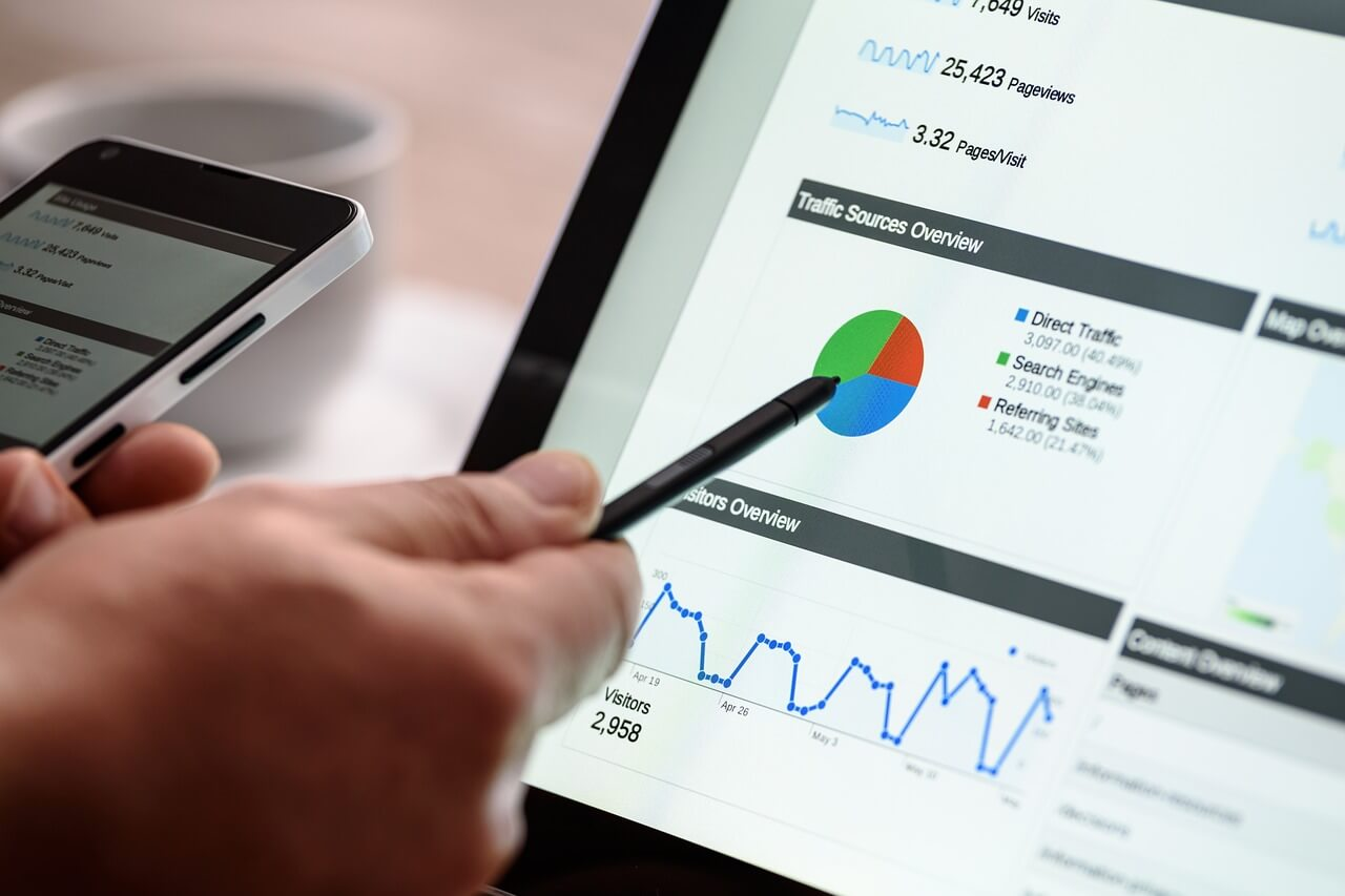 SEO Reporting mit Google Analytics