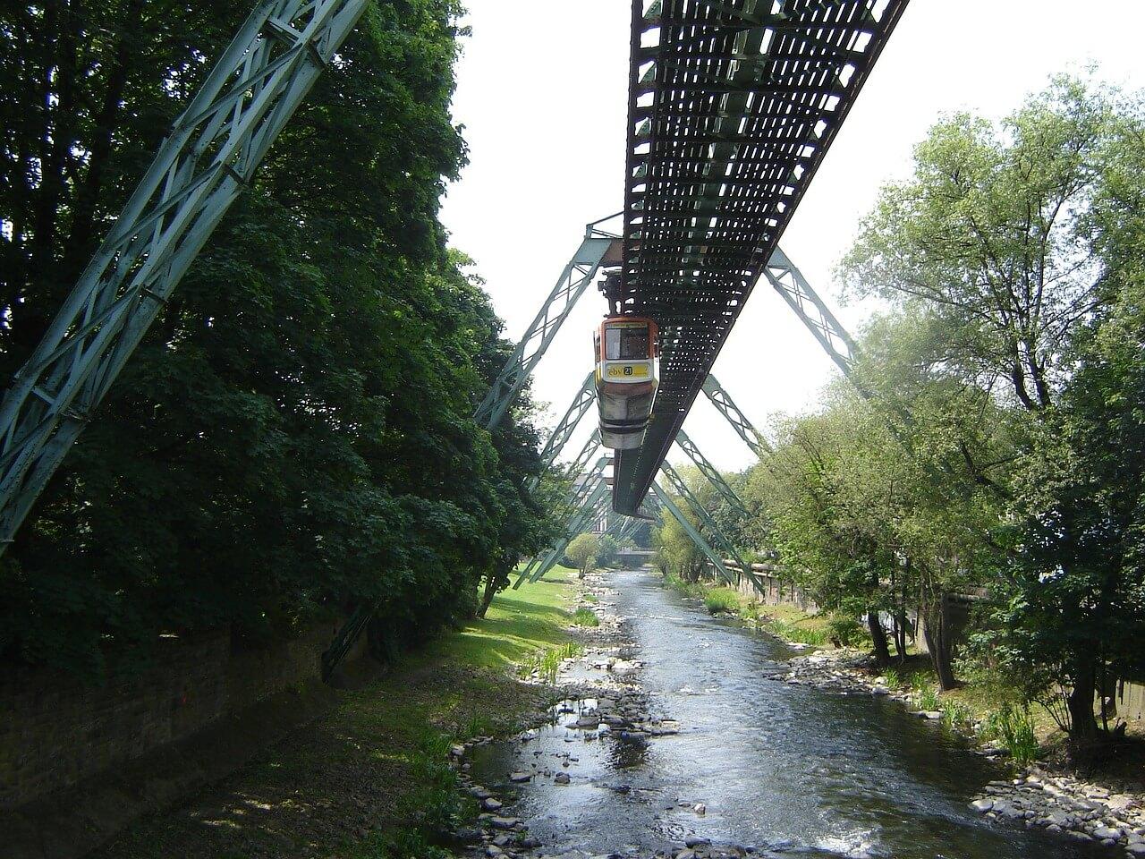 local SEO in Wuppertal für besseres Google Ranking